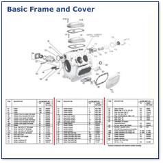 vilter - the world's best compressors for industrial ... vilter compressor wiring diagrams