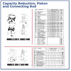 vilter compressor wiring diagrams industrial refrigeration compressor wiring diagrams